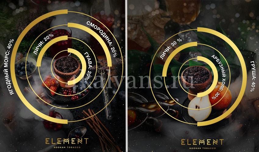 миксы от производителя элемент